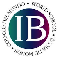 IB testing time