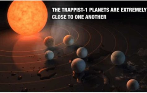 Exoplanet discovery: What this means for the future