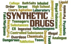 Designer drugs and their dangers