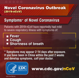 Coronavirus: An outbreak spanning nations
