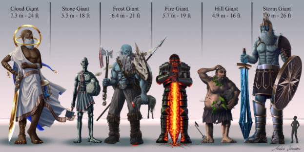 Giant+in+their+Giant+keeps